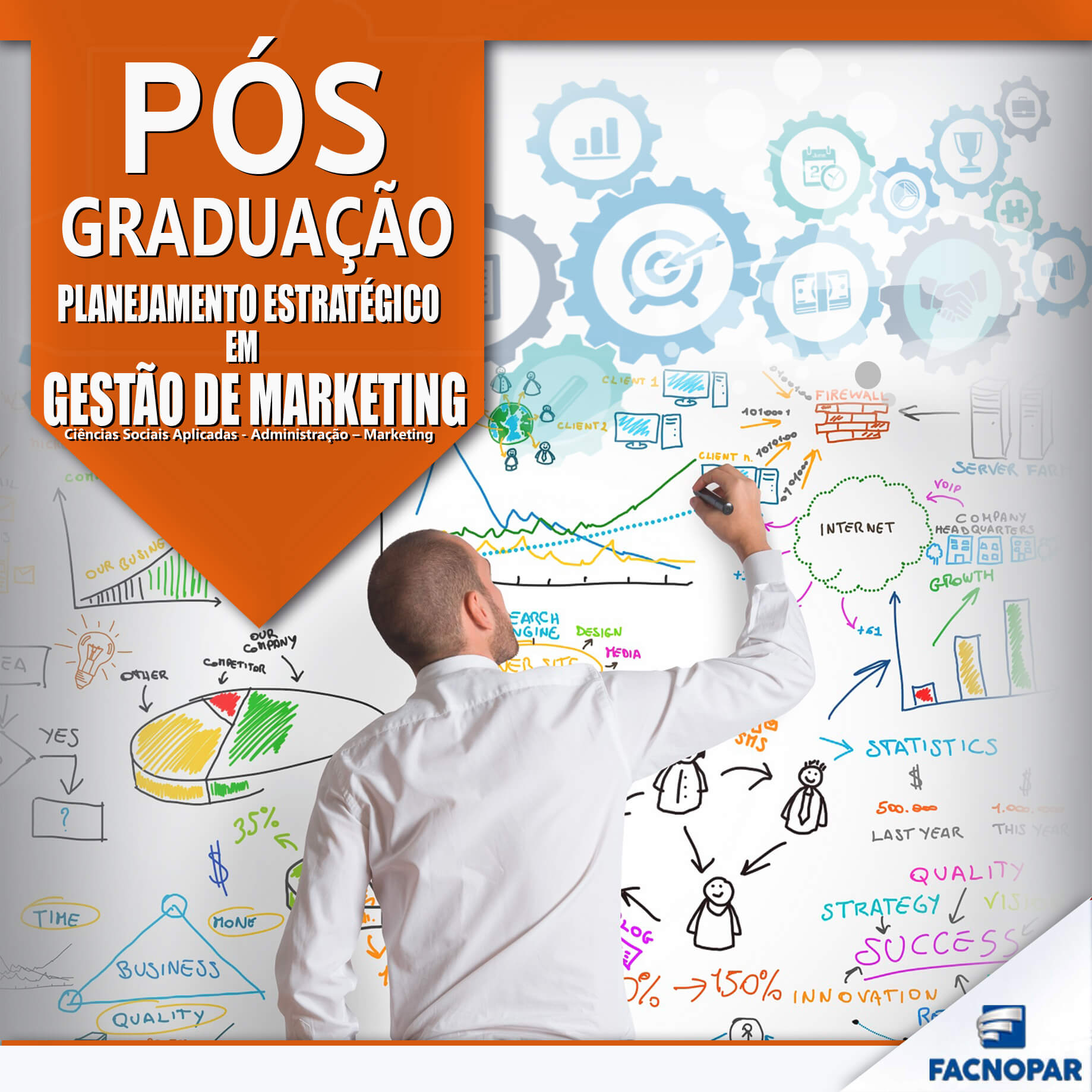 Pós Graduação: Marketing